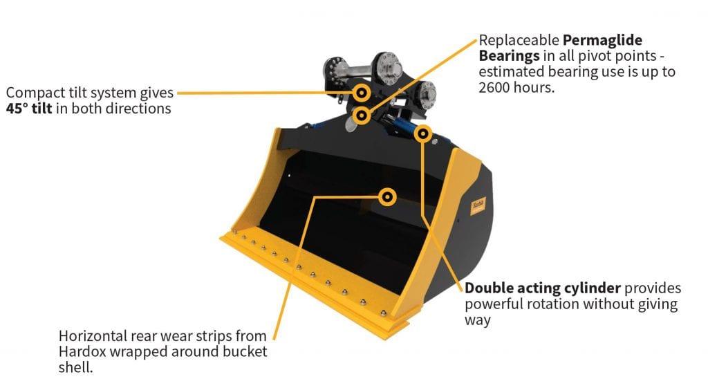 Tilit Mud Bucket - kerfab excavator range